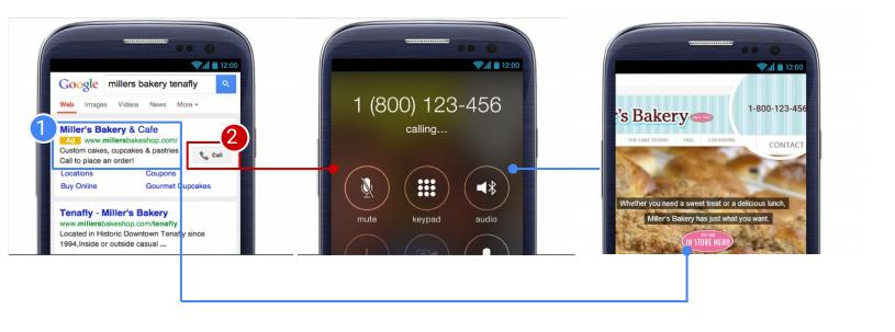 AdWords - Telefonla Arama Çözümleri